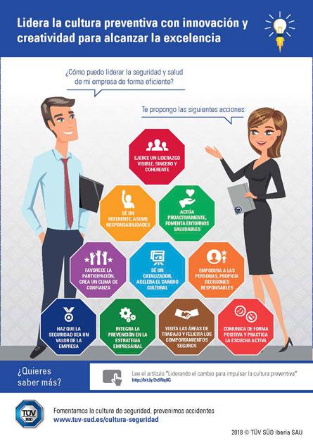 Infografía cultura organizacional